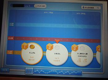 チャレンジタッチの小学生計算まるごとアプリ
