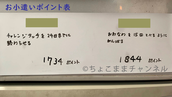 お小遣いポイント表(冷蔵庫のマグネットシート)