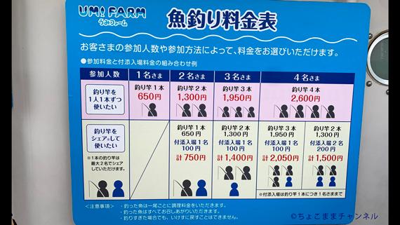 八景島シーパラダイスうみファーム看板(魚釣りの料金例の表)